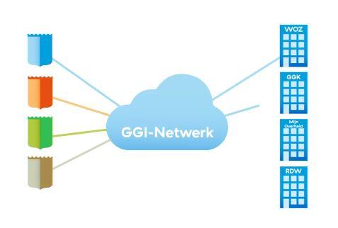 VNG houdt informatiesessie aanbesteden GGI Veilig